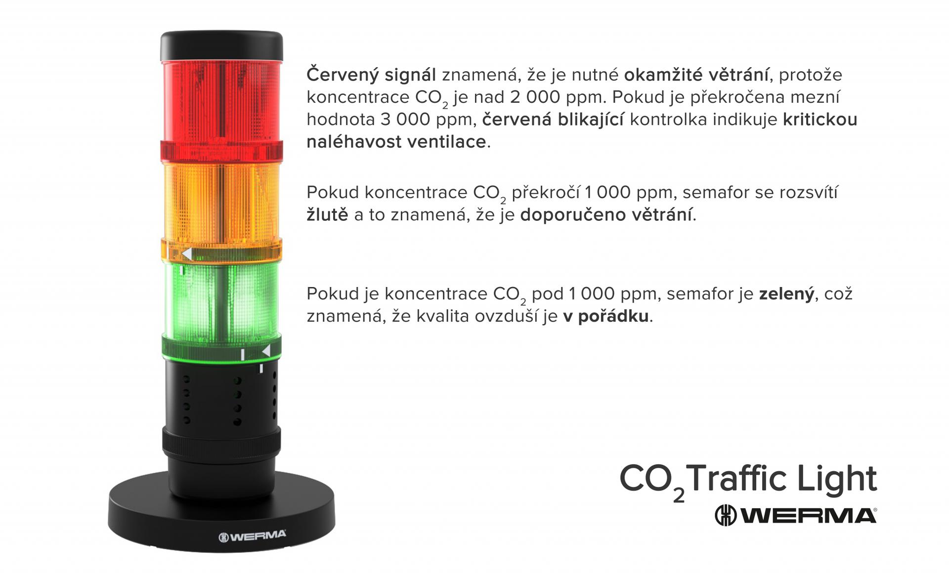 CO2 semafor s popisem
